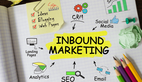 inbound marketing colegios